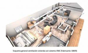 Esquema general ventilación vivienda con sistema VMC